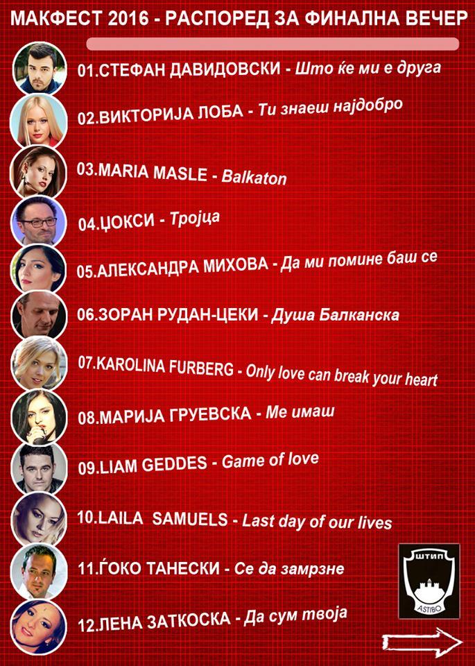 rasporedfinale16