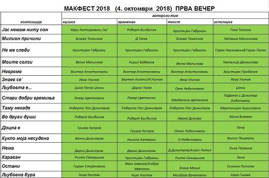 makfest 2018-prva vecer-1