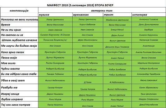 makfest 2018-vtora vecer-1